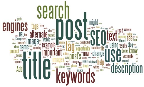 SEO Checklist for Publishing Blog Posts